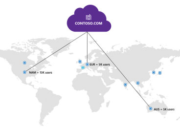 Office 365 Mult-geo