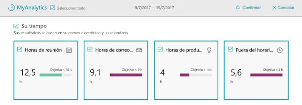 My Analytics O365