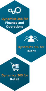 Dynamics 365 Applications